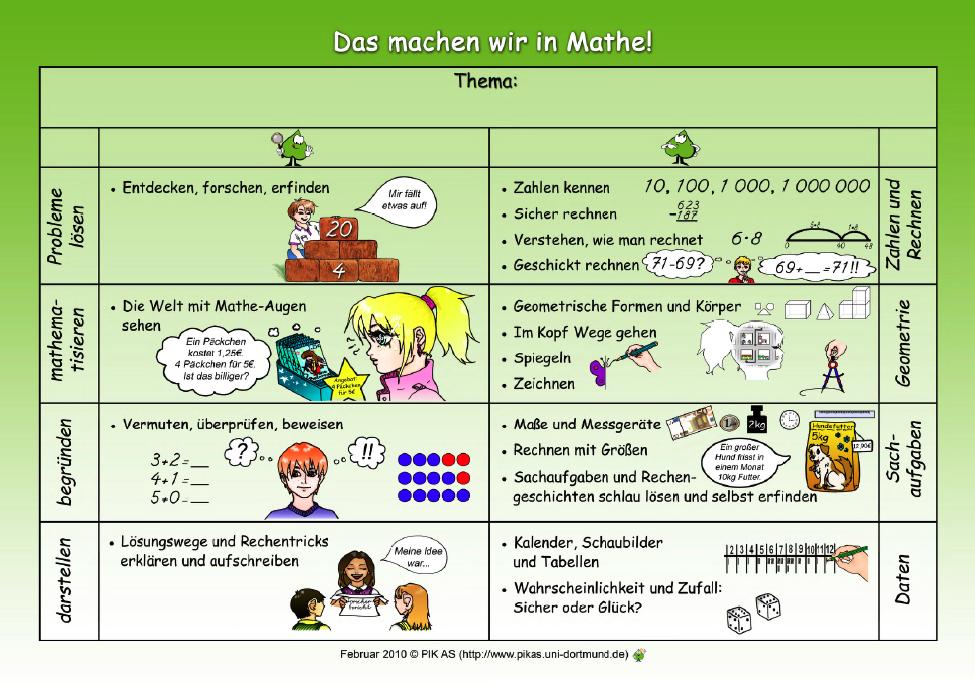 Großzügig Mathe Plakat Bilder - Mathematik & Geometrie Arbeitsblatt ...