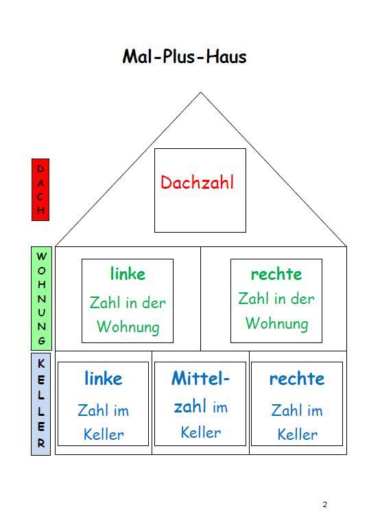 "Forscherheft ""Mal-Plus-Haus"" | PIKAS"