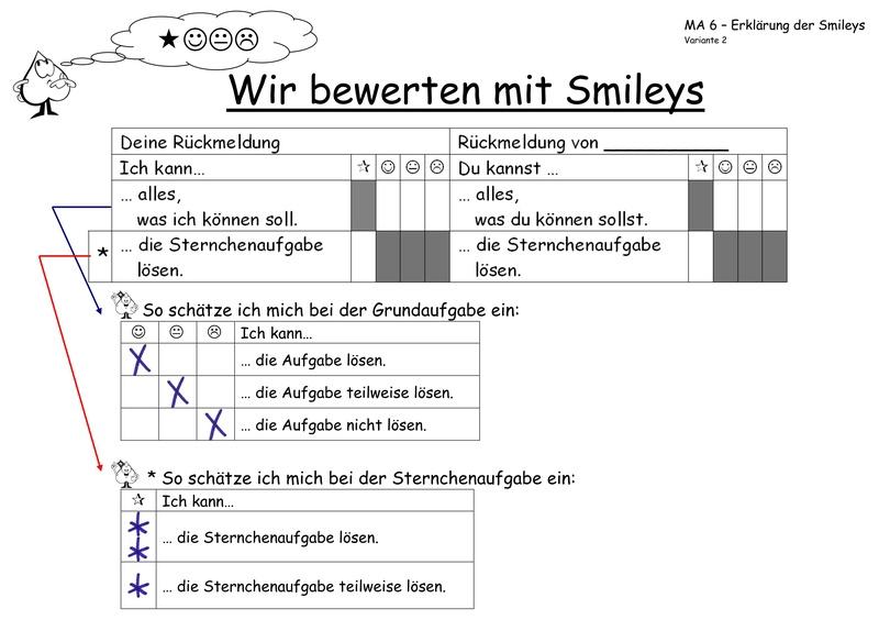 Beautiful Frei Bedruckbare Alles über Mich Arbeitsblatt Pictures ...