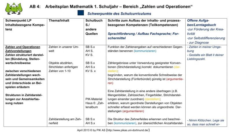 Modul 1.4: Schuleigener Arbeitsplan Mathematik als Beitrag zur ...