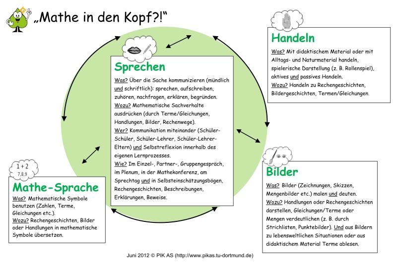 Ziemlich Alltag Mathe Arbeitsblatt Zum Ausdrucken Bilder - Mathe ...