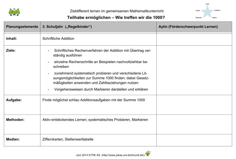 Charmant Gemeinsame Arbeitsblätter Kernleseverständnis ...