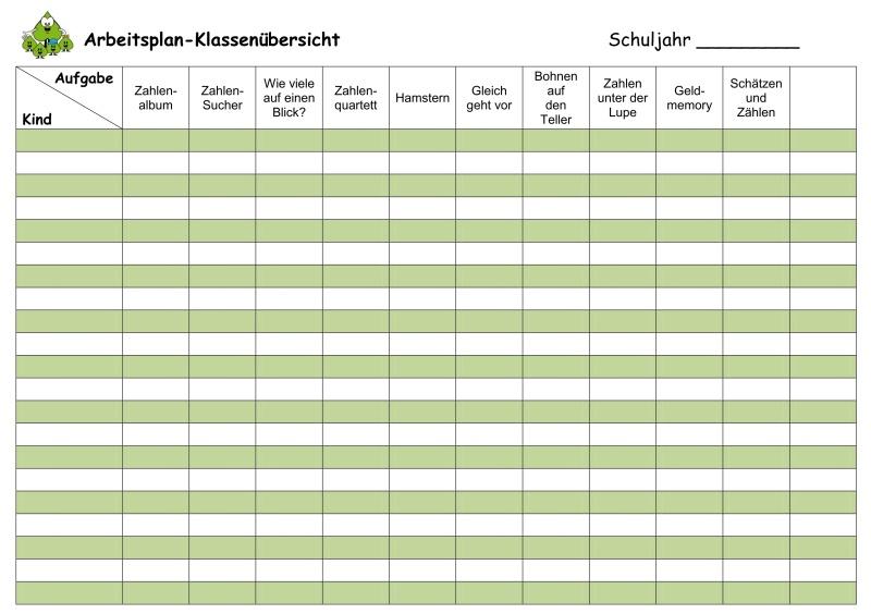 Arithmetikunterricht in der Schuleingangsphase - Organisation und ...