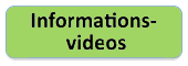 Informationsvideos